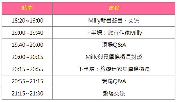 20140307賞櫻講座流程表