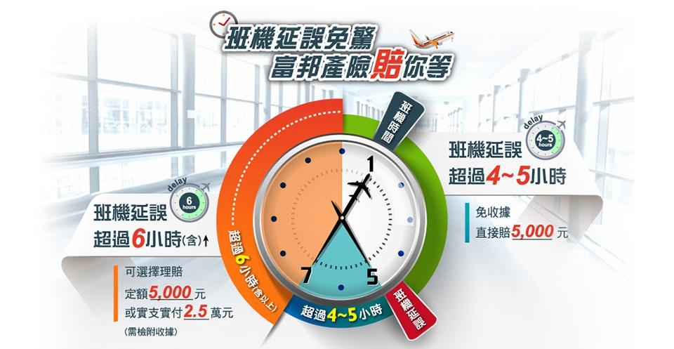 海外旅遊受傷、班機停飛怎麼辦?一分鐘搞懂旅遊平安險、不便險可以幫你的幾件事